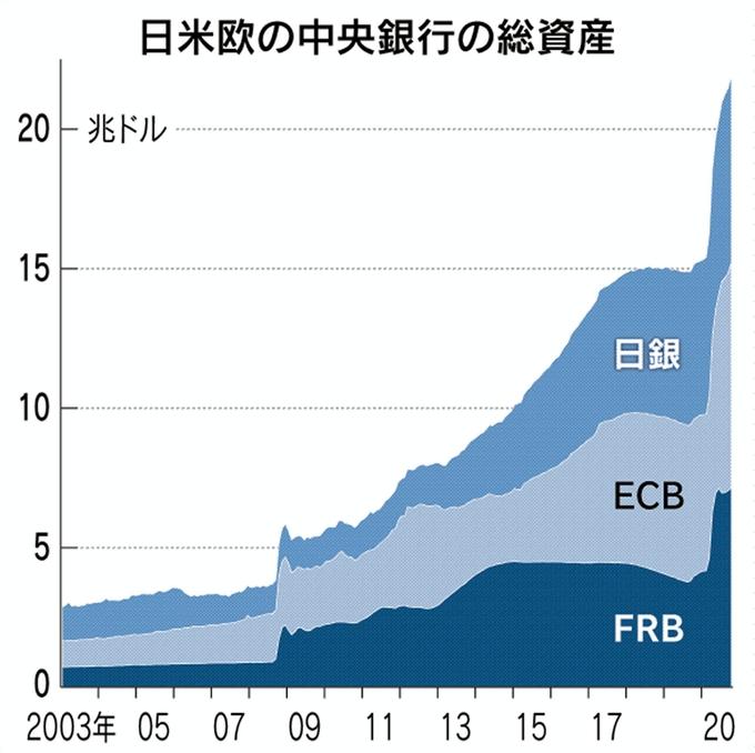 掲示板 ポンド 円
